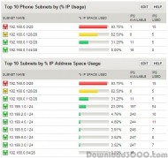 SolarWinds IP Address Tracker screenshot